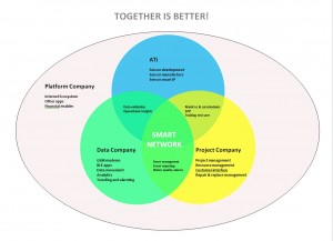 NM - Together is Better diagram